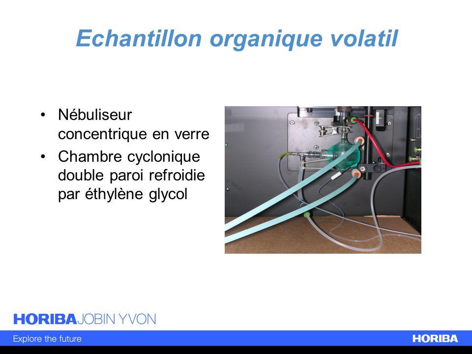 Echantillon organique volatil Nébuliseur concentrique en verre Chambre cyclonique double paroi refroidie par éthylène glycol