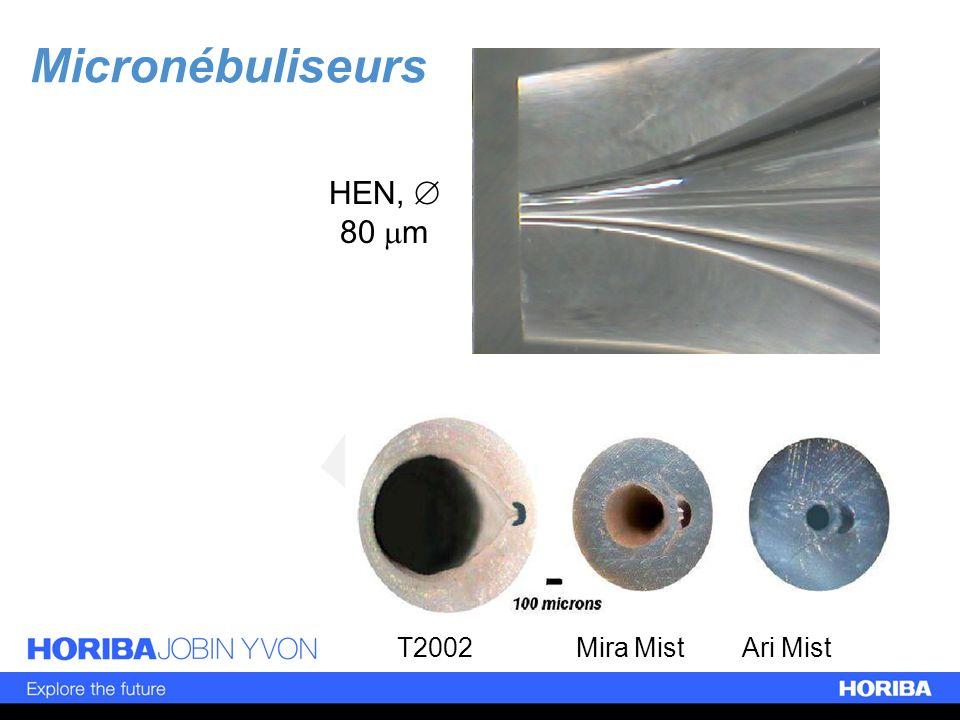 Micronébuliseurs T2002 Mira Mist Ari Mist HEN, 80 m