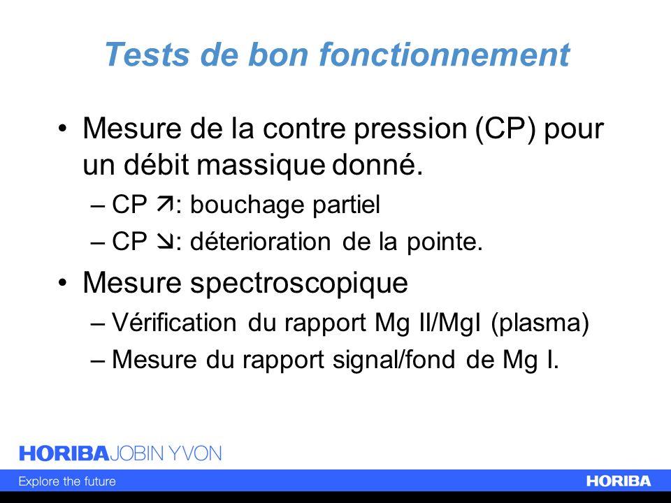 Tests de bon fonctionnement Mesure de la contre pression (CP) pour un débit massique donné. –CP : bouchage partiel –CP : déterioration de la pointe. M
