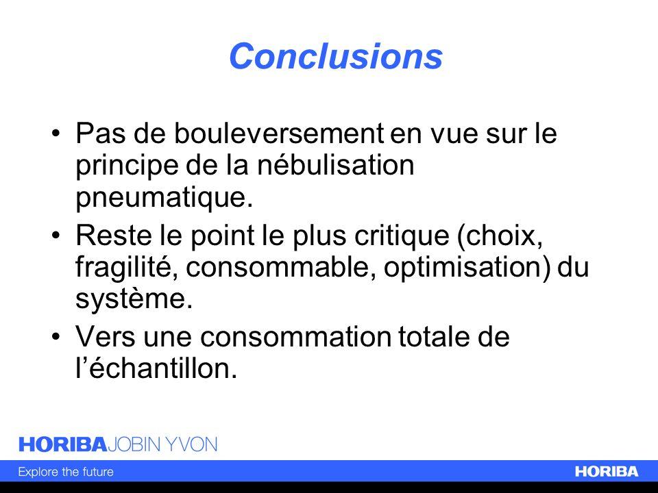 Conclusions Pas de bouleversement en vue sur le principe de la nébulisation pneumatique. Reste le point le plus critique (choix, fragilité, consommabl