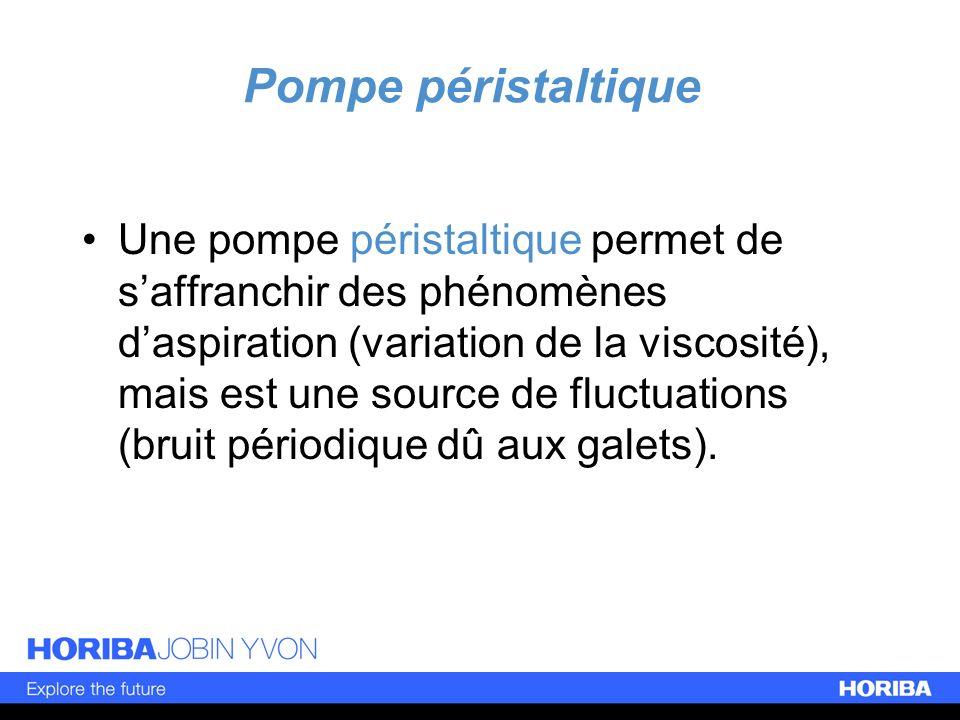 Pompe péristaltique Une pompe péristaltique permet de saffranchir des phénomènes daspiration (variation de la viscosité), mais est une source de fluct