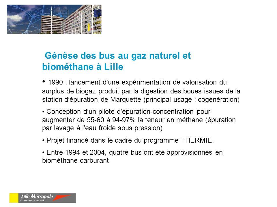 Génèse des bus au gaz naturel et biométhane à Lille 1990 : lancement dune expérimentation de valorisation du surplus de biogaz produit par la digestion des boues issues de la station dépuration de Marquette (principal usage : cogénération) Conception dun pilote dépuration-concentration pour augmenter de 55-60 à 94-97% la teneur en méthane (épuration par lavage à leau froide sous pression) Projet financé dans le cadre du programme THERMIE.
