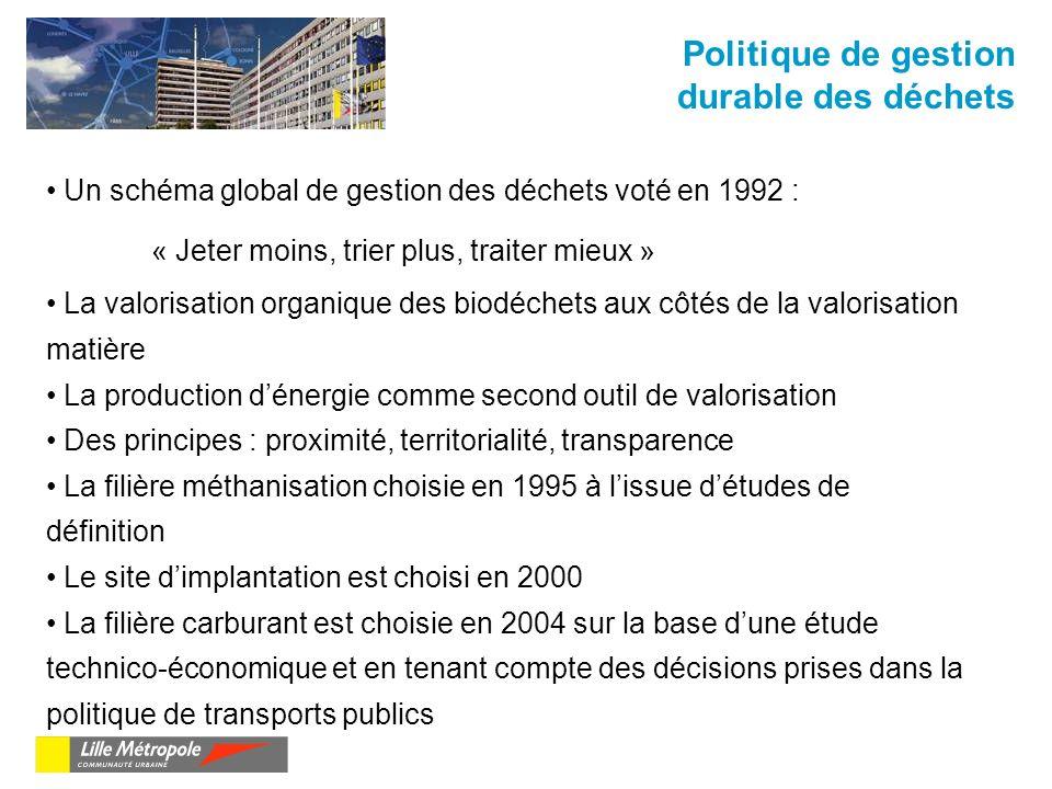 Un schéma global de gestion des déchets voté en 1992 : « Jeter moins, trier plus, traiter mieux » La valorisation organique des biodéchets aux côtés de la valorisation matière La production dénergie comme second outil de valorisation Des principes : proximité, territorialité, transparence La filière méthanisation choisie en 1995 à lissue détudes de définition Le site dimplantation est choisi en 2000 La filière carburant est choisie en 2004 sur la base dune étude technico-économique et en tenant compte des décisions prises dans la politique de transports publics Politique de gestion durable des déchets