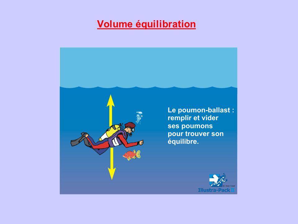 Volume équilibration