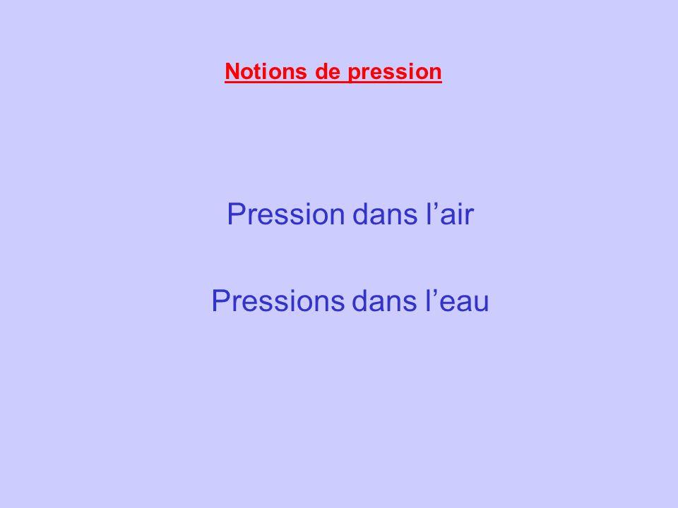 Notions de pression Pression dans lair Pressions dans leau