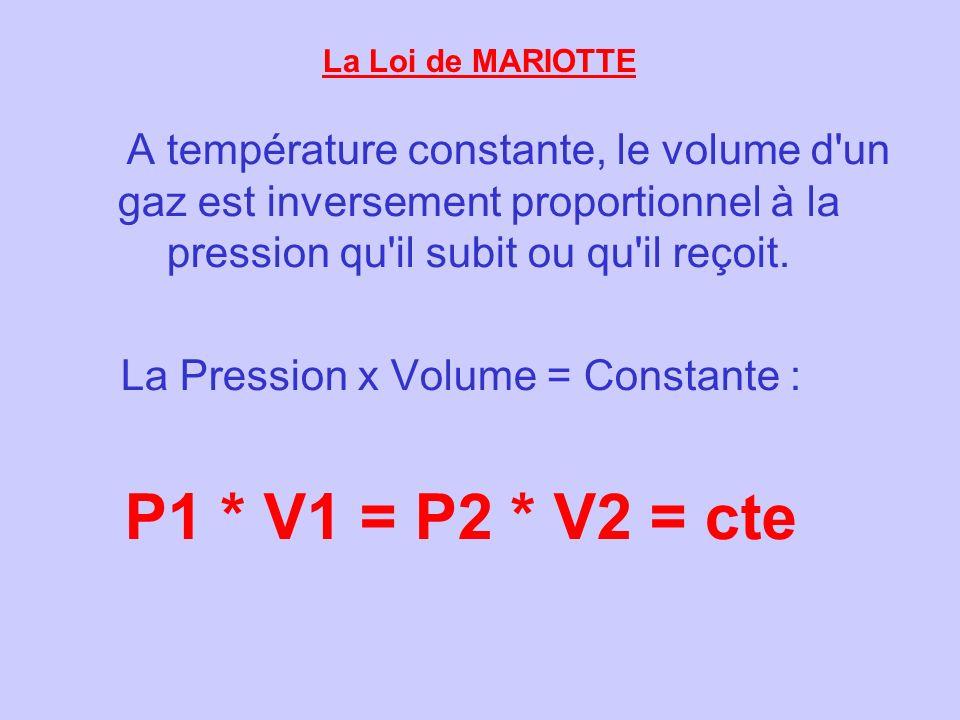 La Loi de MARIOTTE A température constante, le volume d'un gaz est inversement proportionnel à la pression qu'il subit ou qu'il reçoit. La Pression x