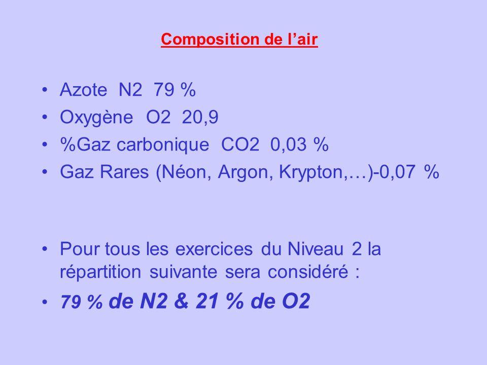 Composition de lair Azote N2 79 % Oxygène O2 20,9 %Gaz carbonique CO2 0,03 % Gaz Rares (Néon, Argon, Krypton,…)-0,07 % Pour tous les exercices du Nive