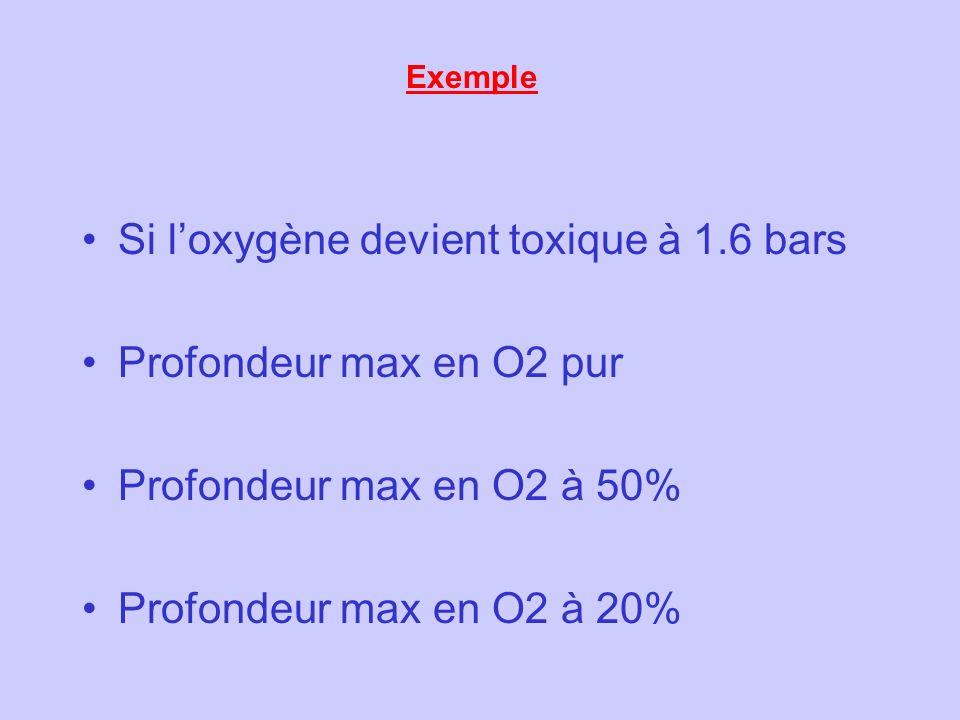 Exemple Si loxygène devient toxique à 1.6 bars Profondeur max en O2 pur Profondeur max en O2 à 50% Profondeur max en O2 à 20%