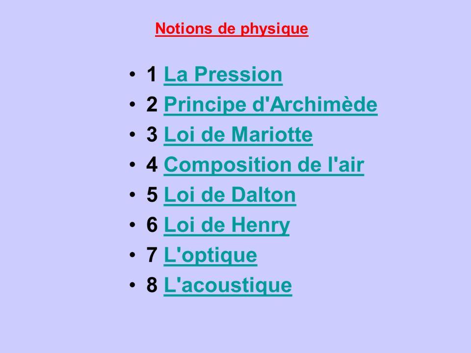 Pression dans leau Pression1 Pression2 Pression3 Plus on descend, plus la pression hydrostatique augmente