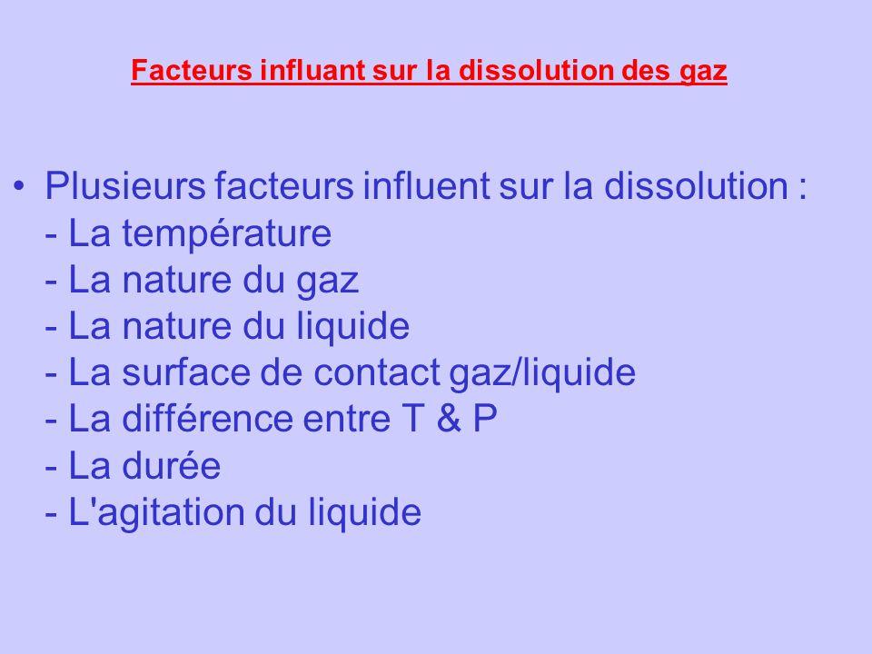 Facteurs influant sur la dissolution des gaz Plusieurs facteurs influent sur la dissolution : - La température - La nature du gaz - La nature du liqui