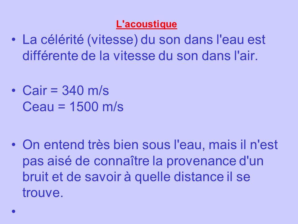 L'acoustique La célérité (vitesse) du son dans l'eau est différente de la vitesse du son dans l'air. Cair = 340 m/s Ceau = 1500 m/s On entend très bie