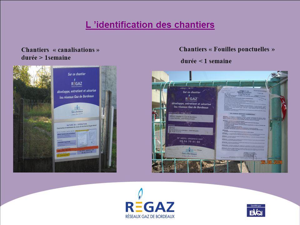 L identification des chantiers Chantiers « Fouilles ponctuelles » durée < 1 semaine Chantiers « canalisations » durée > 1semaine