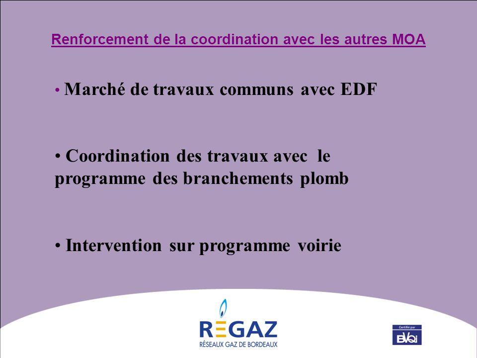 Renforcement de la coordination avec les autres MOA Marché de travaux communs avec EDF Coordination des travaux avec le programme des branchements plo
