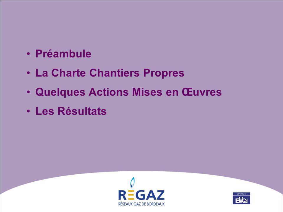 Préambule La Charte Chantiers Propres Quelques Actions Mises en Œuvres Les Résultats