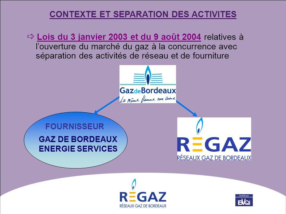 FOURNISSEUR CONTEXTE ET SEPARATION DES ACTIVITES Lois du 3 janvier 2003 et du 9 août 2004 relatives à louverture du marché du gaz à la concurrence ave