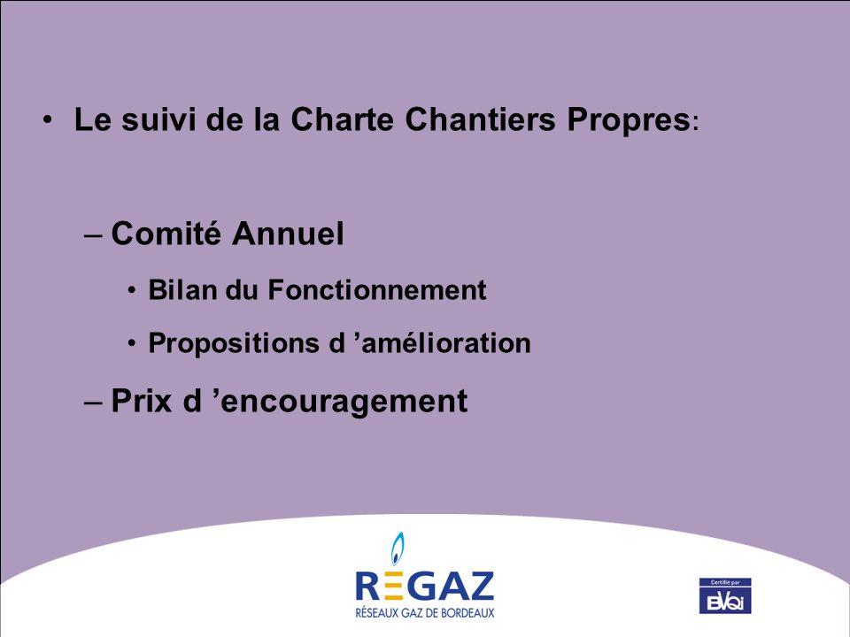 Le suivi de la Charte Chantiers Propres : –Comité Annuel Bilan du Fonctionnement Propositions d amélioration –Prix d encouragement