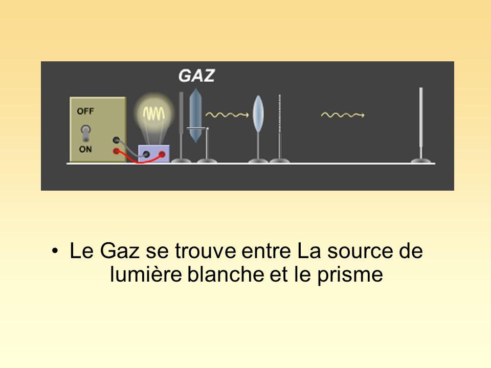 Le Gaz se trouve entre La source de lumière blanche et le prisme