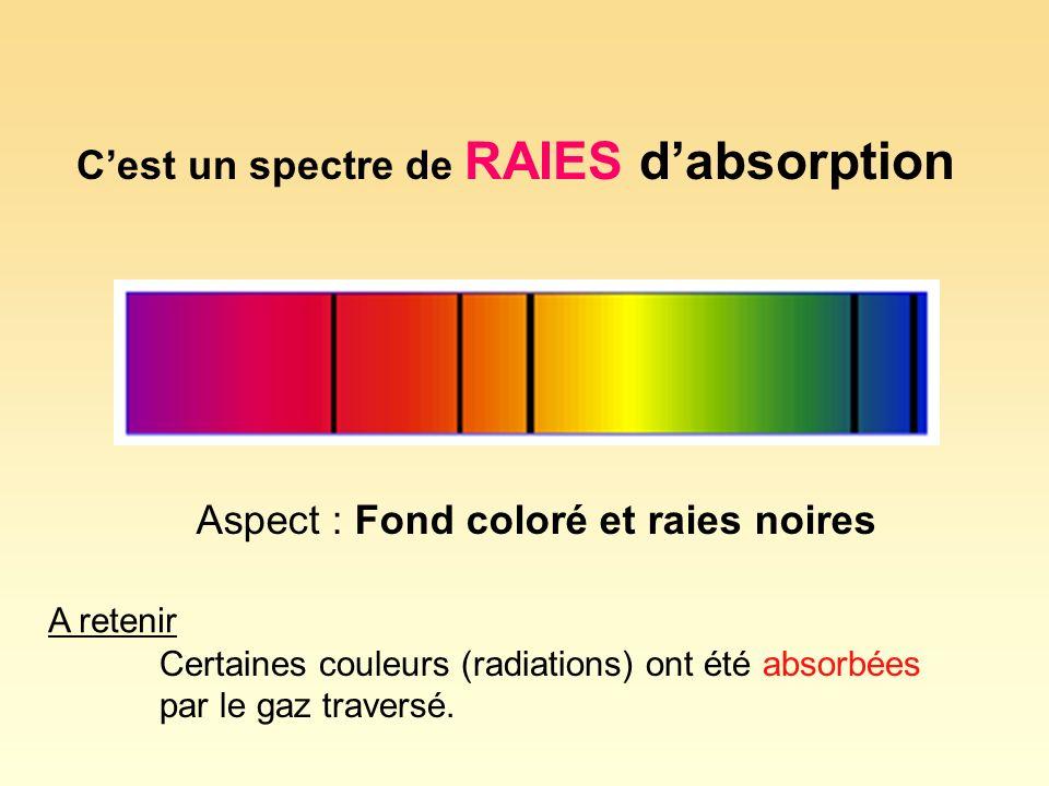 Cest un spectre de RAIES dabsorption Aspect : Fond coloré et raies noires Certaines couleurs (radiations) ont été absorbées par le gaz traversé. A ret