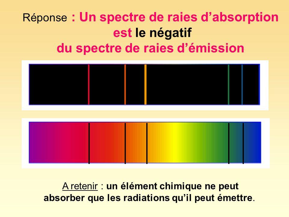 Réponse : Un spectre de raies dabsorption est le négatif du spectre de raies démission A retenir : un élément chimique ne peut absorber que les radiat