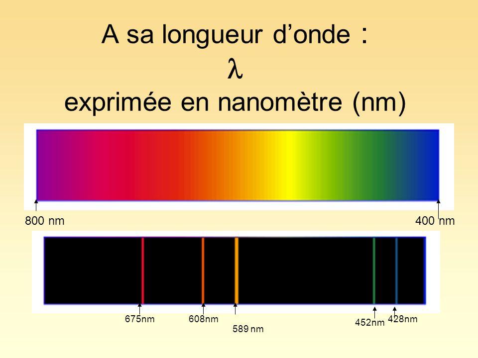 A sa longueur donde : exprimée en nanomètre (nm) 800 nm400 nm 589 nm 675nm608nm 452nm 428nm