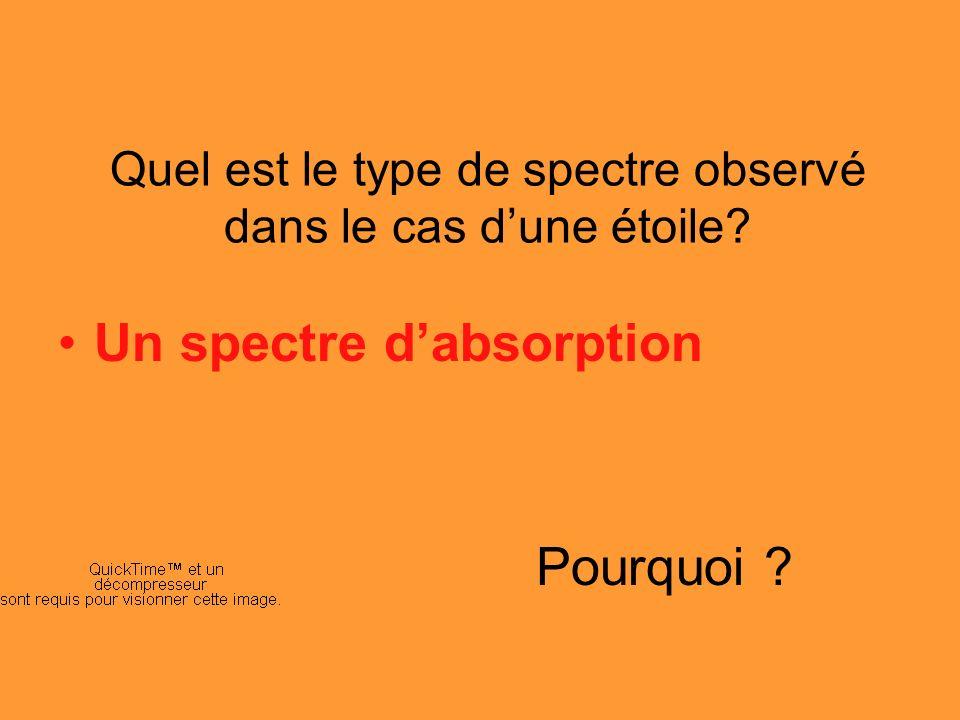 Quel est le type de spectre observé dans le cas dune étoile? Un spectre dabsorption Pourquoi ?