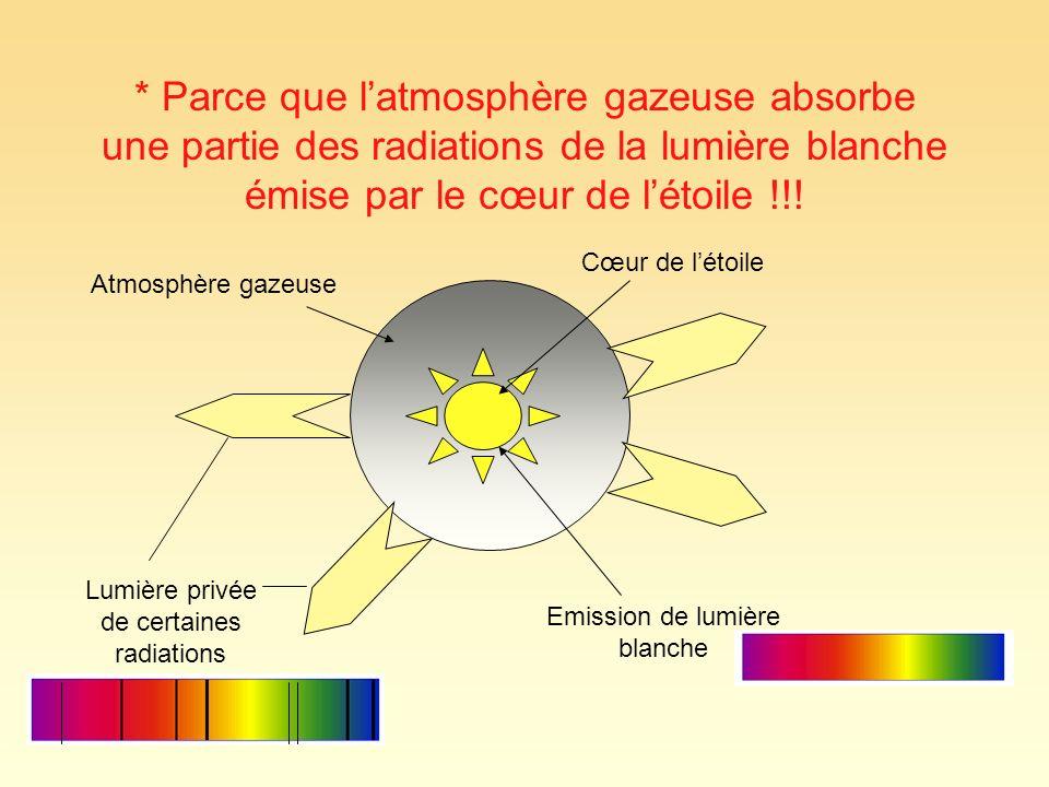 * Parce que latmosphère gazeuse absorbe une partie des radiations de la lumière blanche émise par le cœur de létoile !!! Atmosphère gazeuse Lumière pr