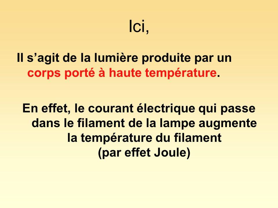Ici, Il sagit de la lumière produite par un corps porté à haute température. En effet, le courant électrique qui passe dans le filament de la lampe au