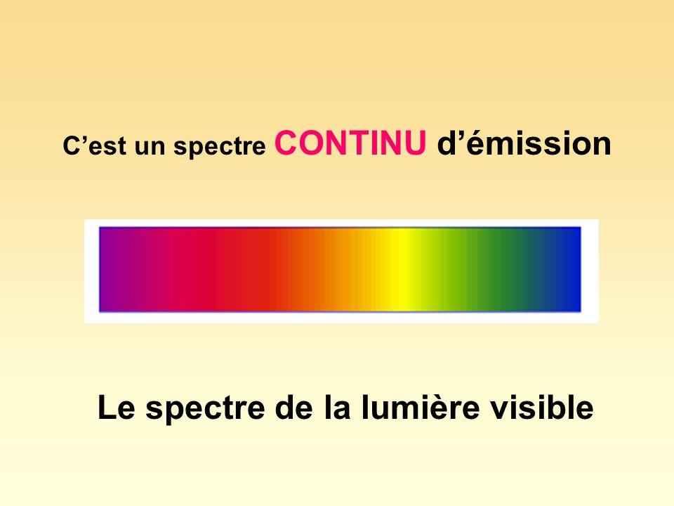 Cest un spectre CONTINU démission Le spectre de la lumière visible