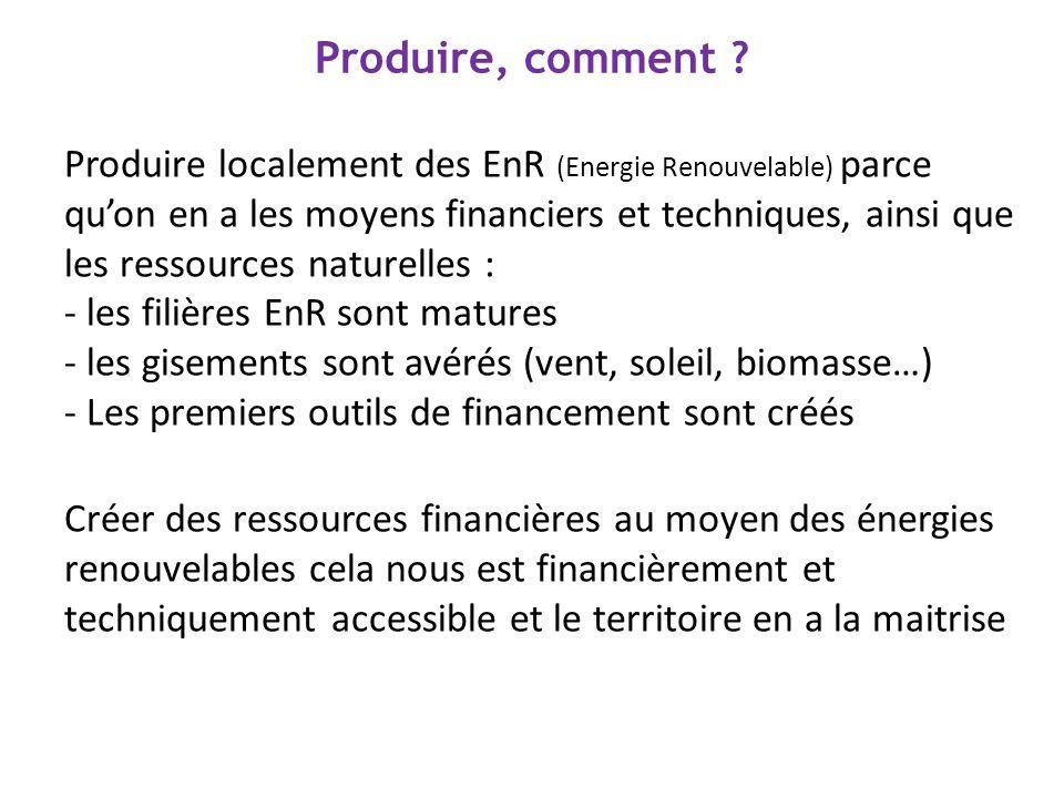 Produire localement des EnR (Energie Renouvelable) parce quon en a les moyens financiers et techniques, ainsi que les ressources naturelles : - les fi