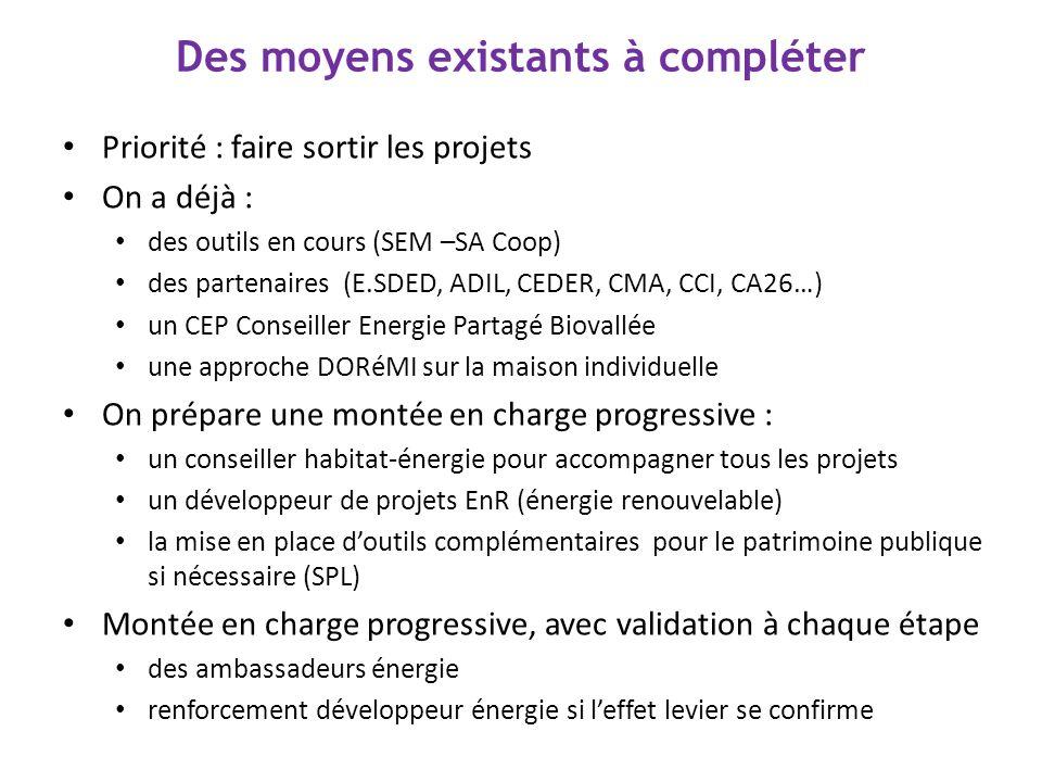 Priorité : faire sortir les projets On a déjà : des outils en cours (SEM –SA Coop) des partenaires (E.SDED, ADIL, CEDER, CMA, CCI, CA26…) un CEP Conse