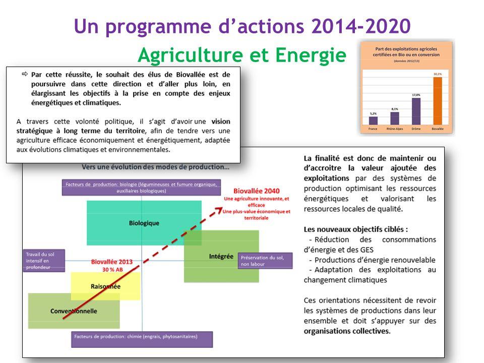 Un programme dactions 2014-2020 Agriculture et Energie