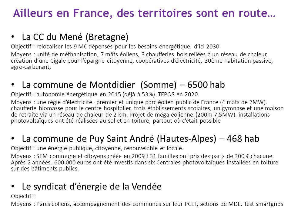 Ailleurs en France, des territoires sont en route… La CC du Mené (Bretagne) Objectif : relocaliser les 9 M dépensés pour les besoins énergétique, dici