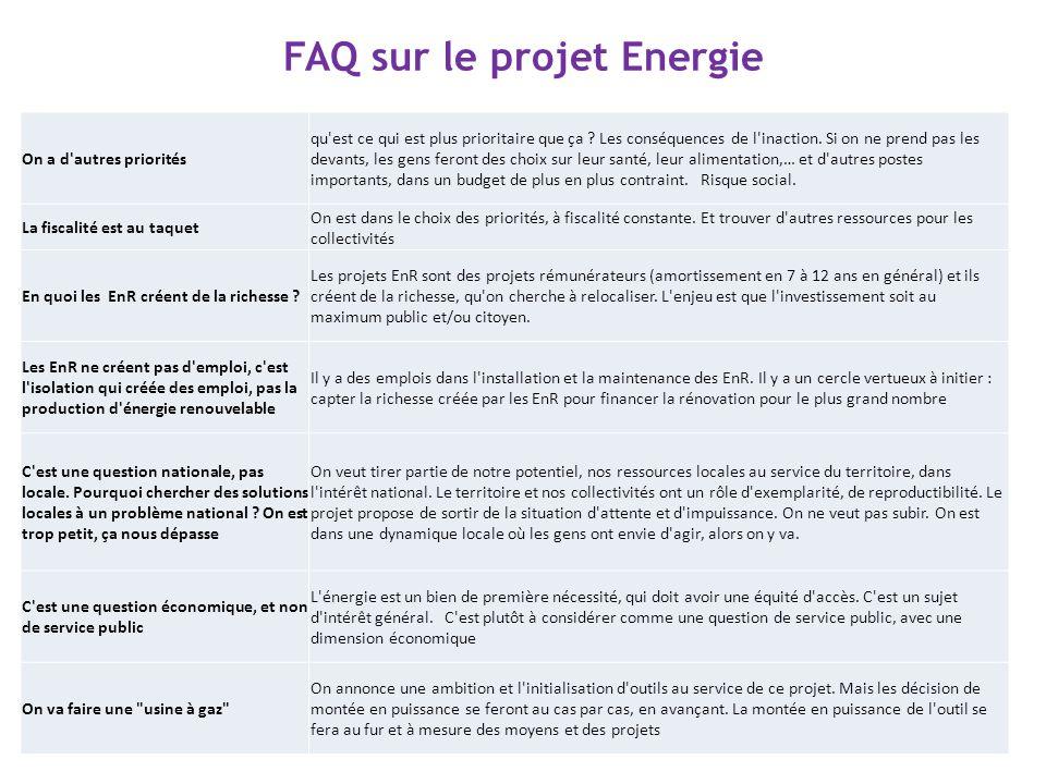 FAQ sur le projet Energie On a d'autres priorités qu'est ce qui est plus prioritaire que ça ? Les conséquences de l'inaction. Si on ne prend pas les d