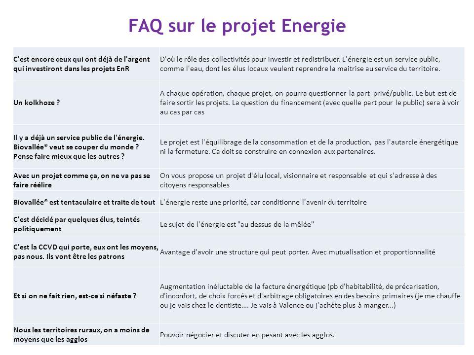 FAQ sur le projet Energie C'est encore ceux qui ont déjà de l'argent qui investiront dans les projets EnR D'où le rôle des collectivités pour investir