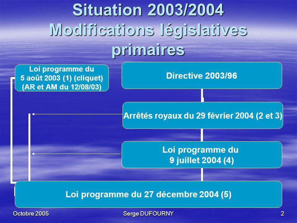 Octobre 2005Serge DUFOURNY3 Situation 2005 Modifications législatives primaires Loi programme du 27 décembre 2004 (5) Loi programme du 11 juillet 2005 (6) Loi du 20 juillet 2005 portant des dispositions diverses (7)