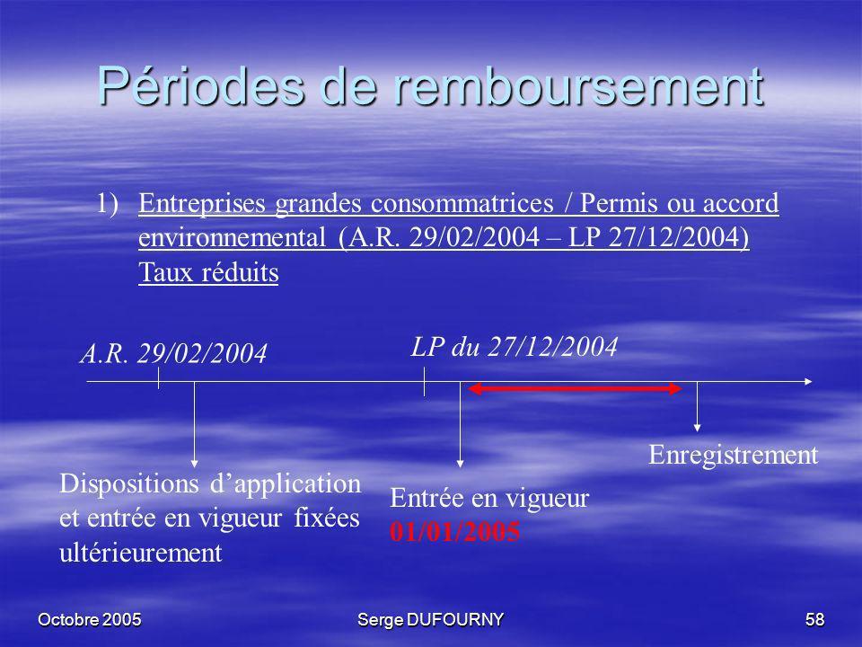 Octobre 2005Serge DUFOURNY58 Périodes de remboursement 1)Entreprises grandes consommatrices / Permis ou accord environnemental (A.R. 29/02/2004 – LP 2