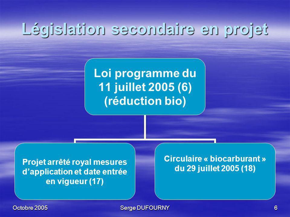 Octobre 2005Serge DUFOURNY17 (5) Loi programme du 27 décembre 2004 (Chapitre XVIII) (suite) Modifications principales (suite) Modifications principales (suite) - exonération définitive fuel lourd (travaux agricoles,…) - date entrée en vigueur réduction permis environnemental - taxation charbon utilisé pour produire de lélectricité - modification augmentation annuelle cliquet pour le gasoil (35 EUR au lieu de 28 EUR) - cliquet négatif (diminution DAS en cas de hausse de prix) - taxation de lélectricité, sur la base de la tension nominale Entrée en vigueur Entrée en vigueur - permis environnementaux : 1 er janvier 2005 - autres : 10 janvier 2005