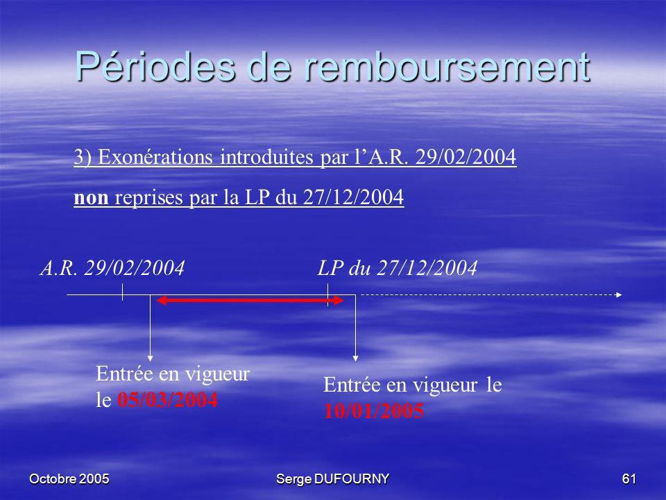 Octobre 2005Serge DUFOURNY61 Périodes de remboursement 3) Exonérations introduites par lA.R. 29/02/2004 non reprises par la LP du 27/12/2004 A.R. 29/0