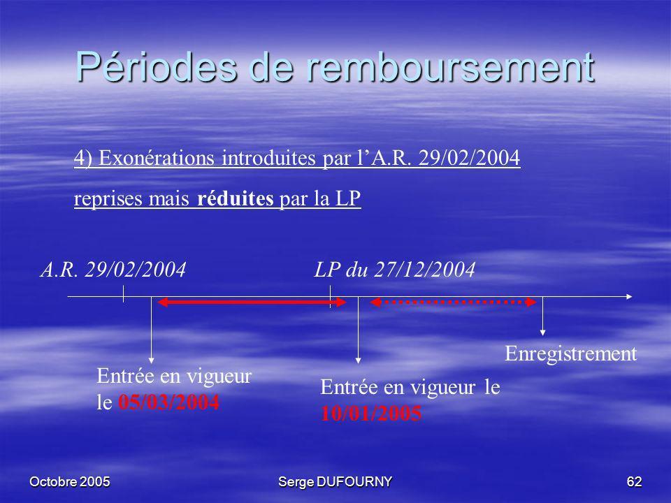 Octobre 2005Serge DUFOURNY62 Périodes de remboursement 4) Exonérations introduites par lA.R. 29/02/2004 reprises mais réduites par la LP A.R. 29/02/20