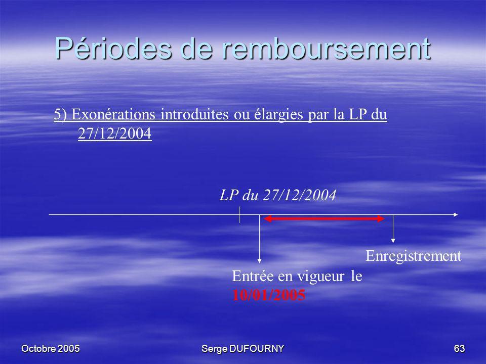Octobre 2005Serge DUFOURNY63 Périodes de remboursement 5) Exonérations introduites ou élargies par la LP du 27/12/2004 LP du 27/12/2004 Entrée en vigu