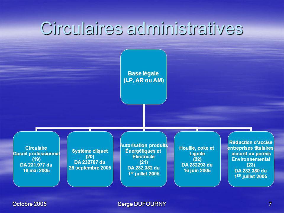 Octobre 2005Serge DUFOURNY18 (6) Loi programme du 11 juillet 2005 But But - transposition article 16 de la directive 2003/96 (biocarburant) - réduction daccise pour gasoil/essence mélangé à un certain % de « bio) (= maintien taux actuel/valeur énergétique égale) - augmentation accise pour 100% fossile (principe neutralité fiscale) - exonération huile de colza