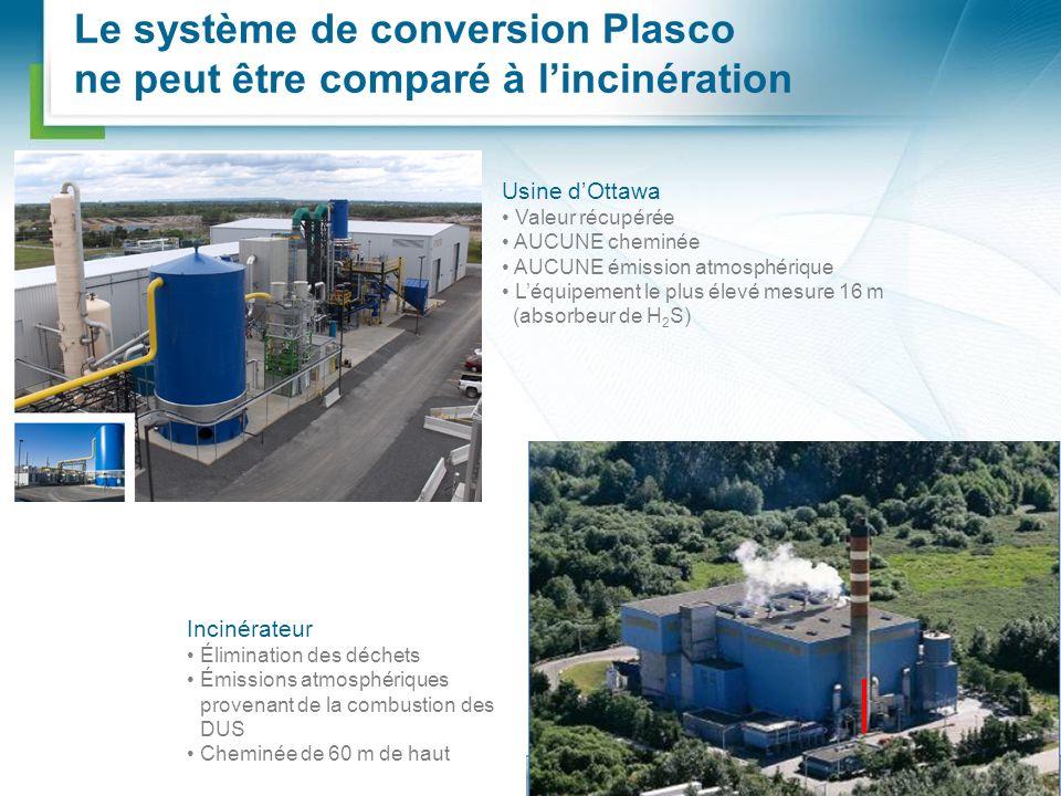Le système de conversion Plasco ne peut être comparé à lincinération Incinérateur Élimination des déchets Émissions atmosphériques provenant de la com