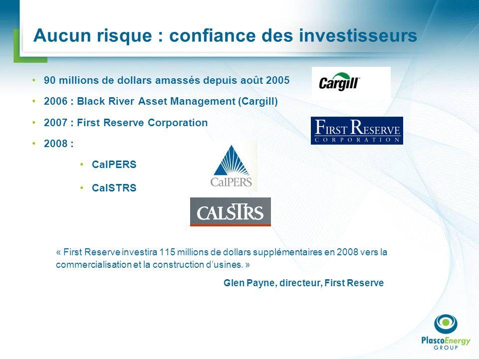 Aucun risque : confiance des investisseurs 90 millions de dollars amassés depuis août 2005 2006 : Black River Asset Management (Cargill) 2007 : First