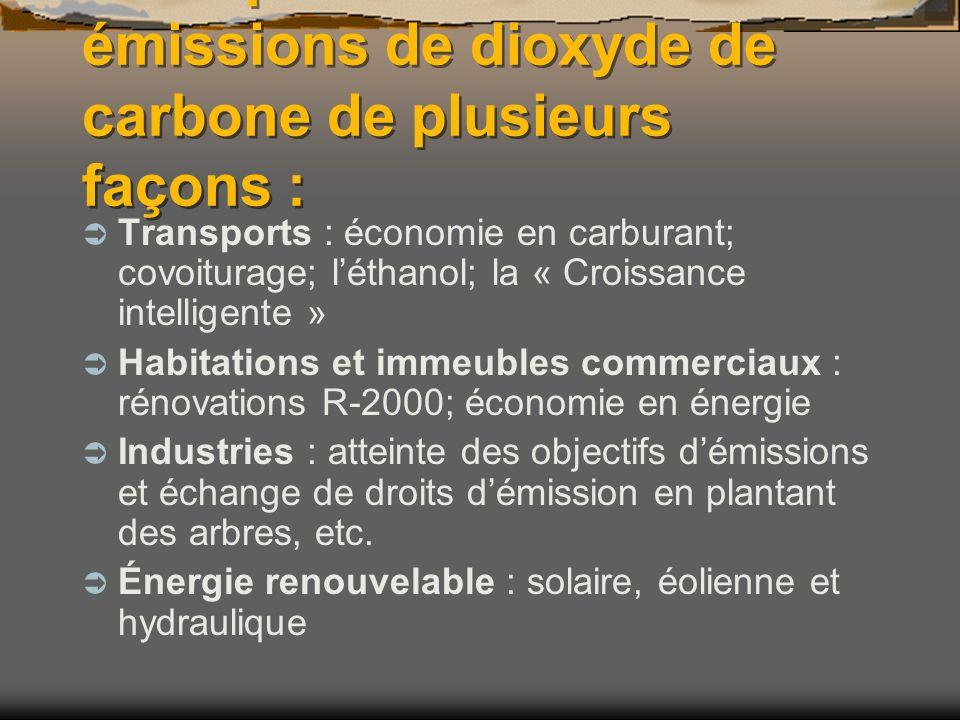 Nous pouvons réduire les émissions de dioxyde de carbone de plusieurs façons : Transports : économie en carburant; covoiturage; léthanol; la « Croissance intelligente » Habitations et immeubles commerciaux : rénovations R-2000; économie en énergie Industries : atteinte des objectifs démissions et échange de droits démission en plantant des arbres, etc.