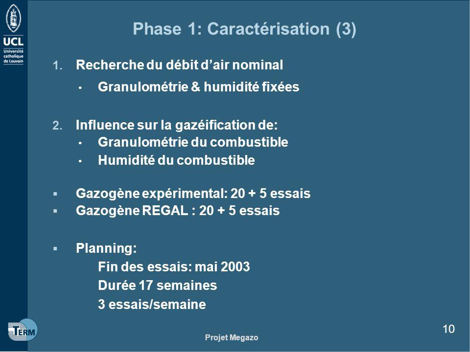Projet Megazo 10 Phase 1: Caractérisation (3) 1. Recherche du débit dair nominal Granulométrie & humidité fixées 2. Influence sur la gazéification de: