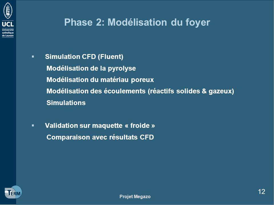 Projet Megazo 12 Phase 2: Modélisation du foyer Simulation CFD (Fluent) Modélisation de la pyrolyse Modélisation du matériau poreux Modélisation des é