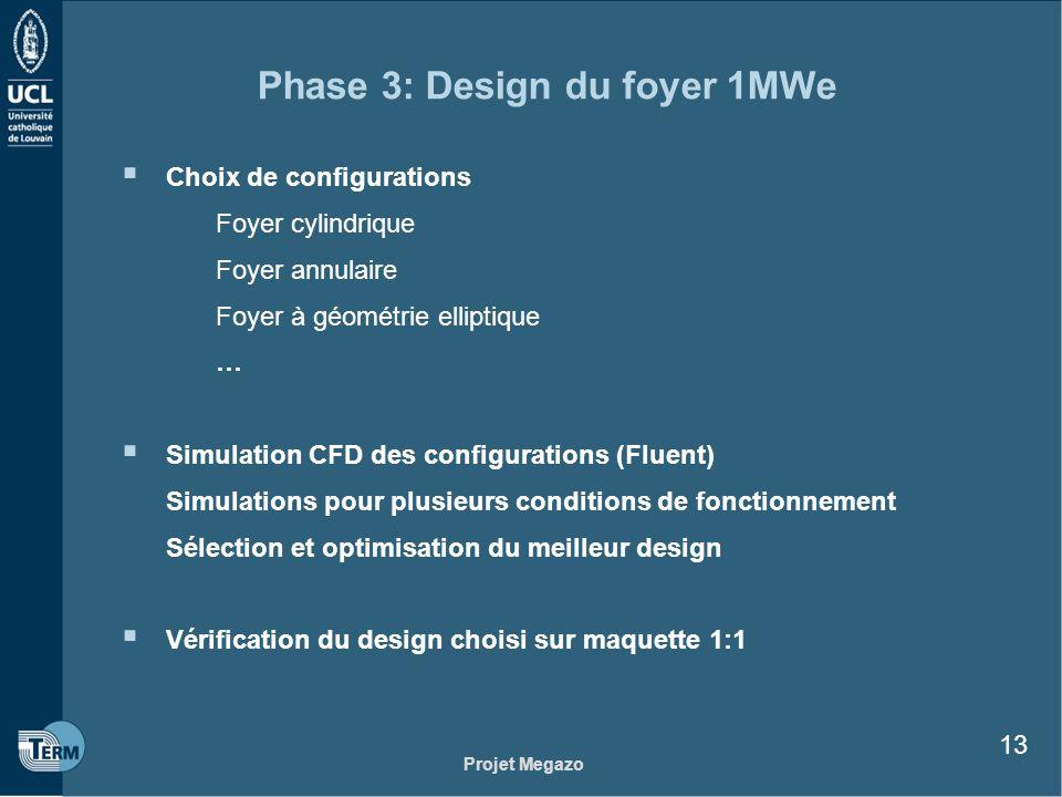 Projet Megazo 13 Phase 3: Design du foyer 1MWe Choix de configurations Foyer cylindrique Foyer annulaire Foyer à géométrie elliptique … Simulation CFD