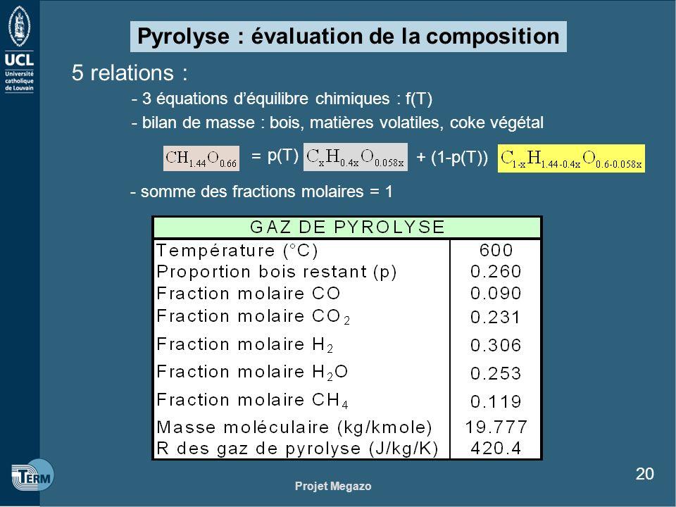 Projet Megazo 20 Pyrolyse : évaluation de la composition 5 relations : - 3 équations déquilibre chimiques : f(T) - bilan de masse : bois, matières vol
