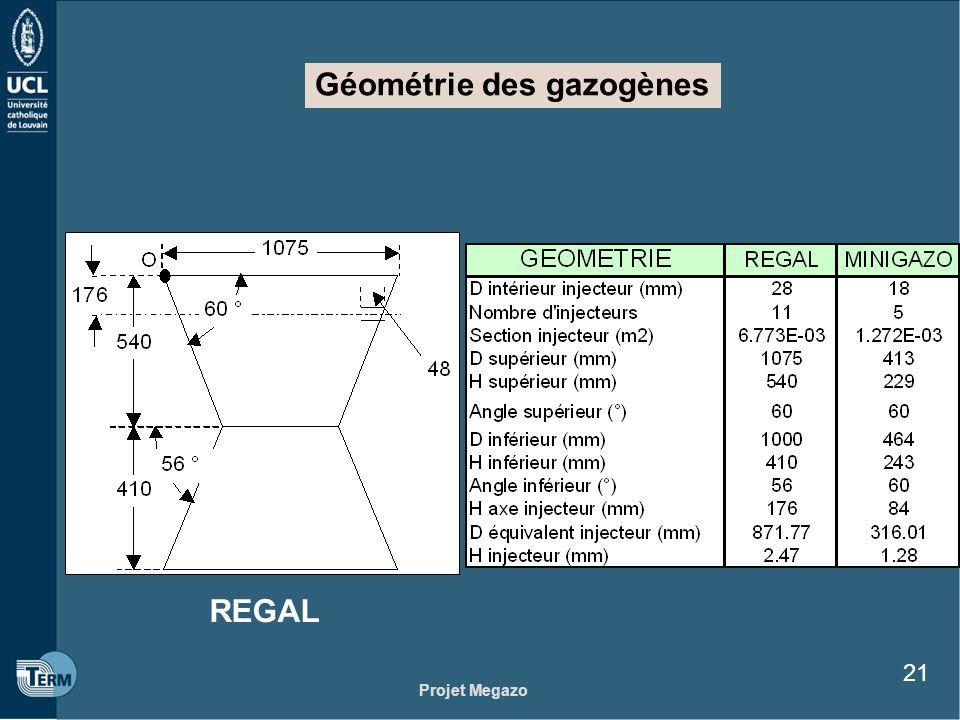 Projet Megazo 21 Géométrie des gazogènes REGAL