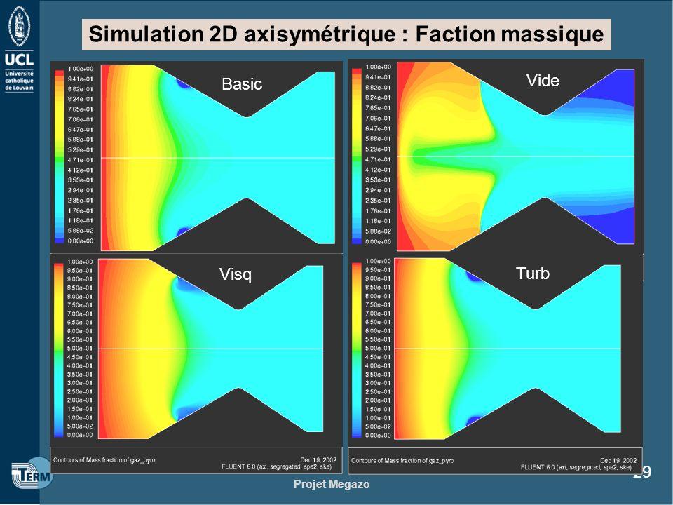 Projet Megazo 29 Simulation 2D axisymétrique : Faction massique Basic Vide Visq Turb